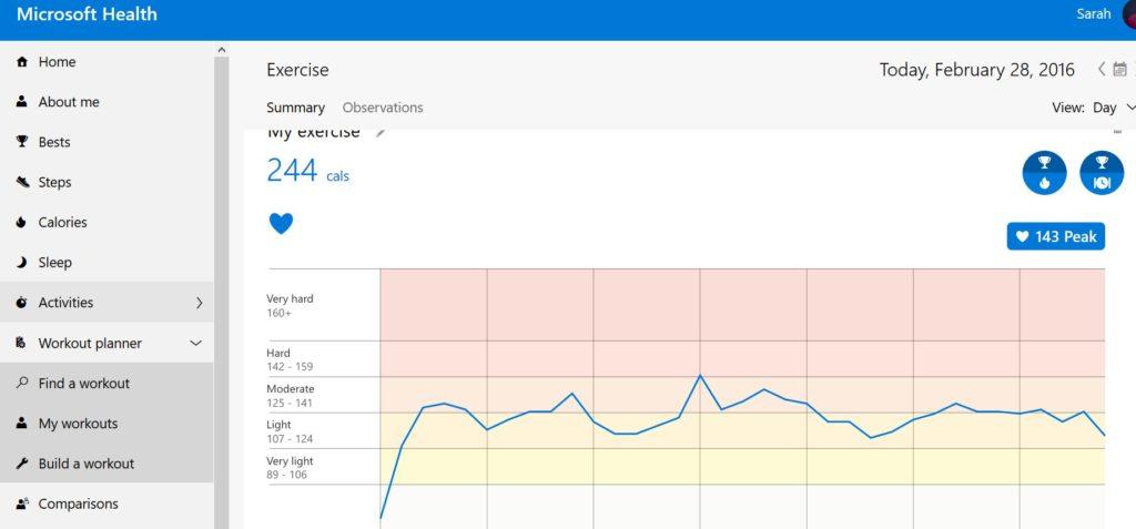 Heart Rate Stats Microsoft Band